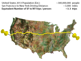 us-driving-distance-hint-267x200